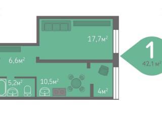 Продажа квартир: 1-комнатная квартира, Краснодар, Солнечная ул., фото 1